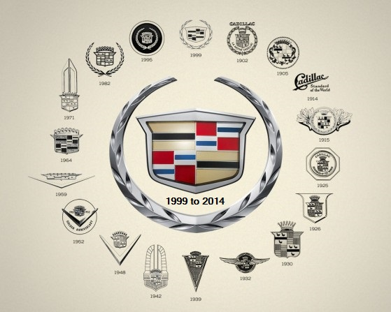 James Black Cadillac Crest History